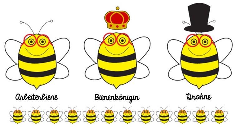 Bienenfamilie